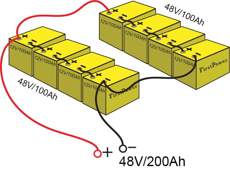 ترکیب موازی و سری کردن باتری یو پی اس هژیر صنعت